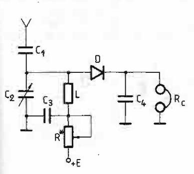 Receptor cu simplă detecție cu diodă polarizată