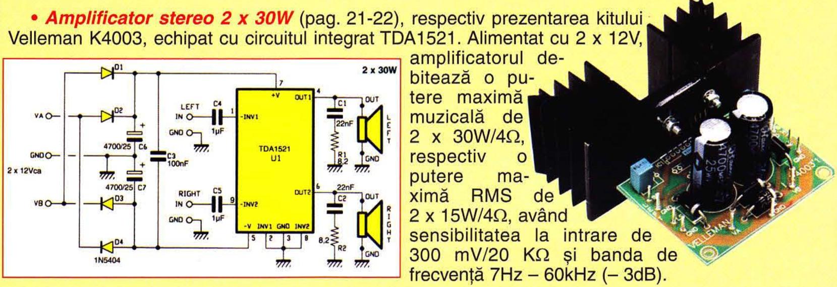Amplificator Stereo 2x30W
